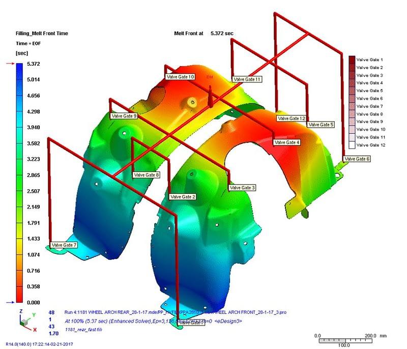 Simulación Moldflow Moldeo por inyección Moldflow/Moldex