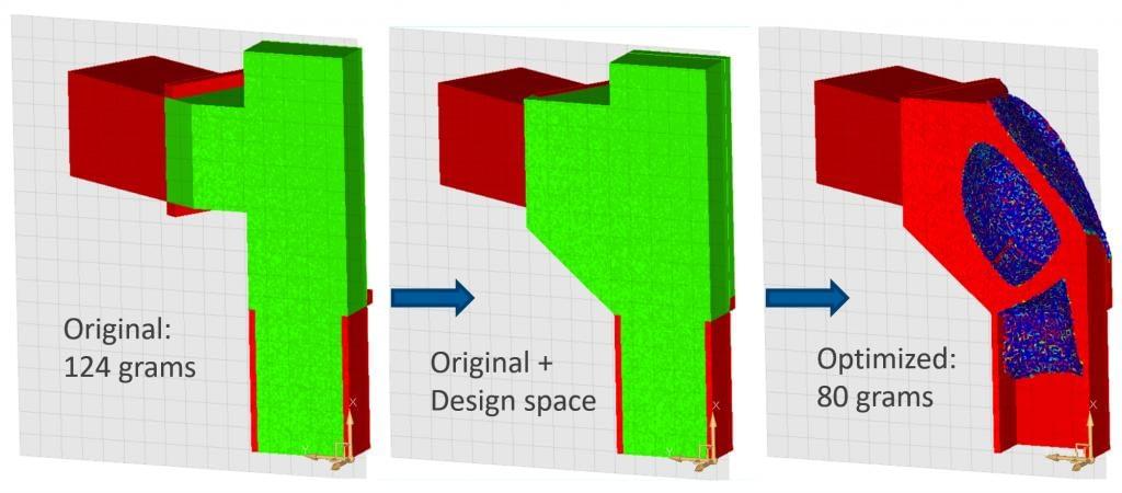 optimización de la topología optimización de los componentes