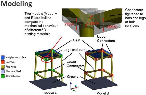 model description models a and b stools