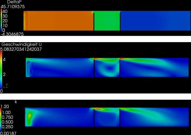 cfd parameter study cfd simulation cfd calculation numerical flow simulation