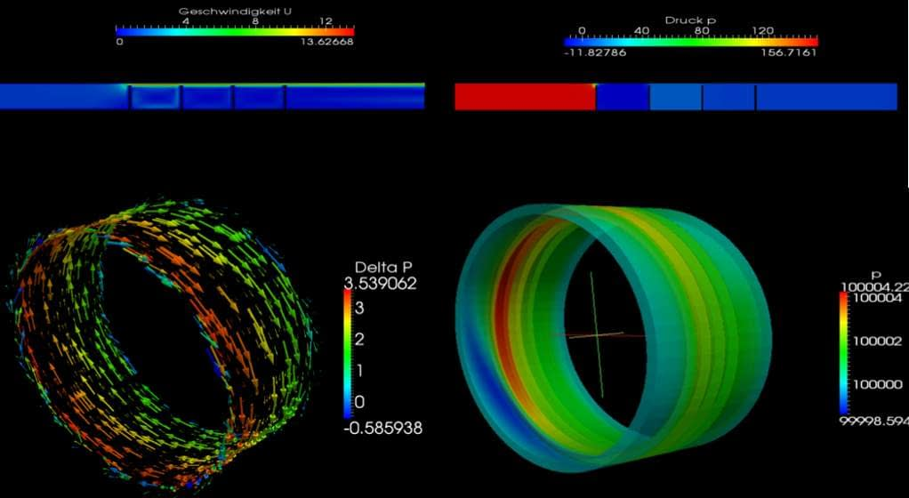 3D-CFD analysis of a Lybyrinth seal (three gap)
