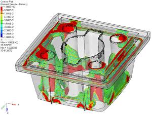 topologieoptimierung strukturoptimierung bauteiloptimierung topographieoptimierung blechdickenoptimierung